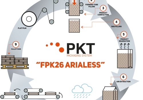 Arialess FPK 26